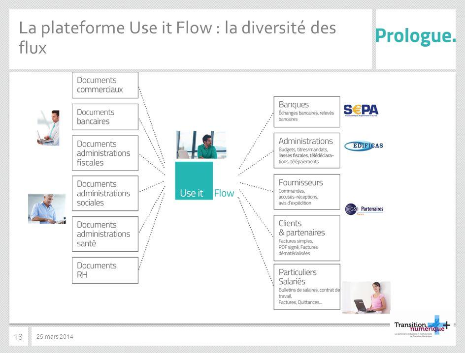 25 mars 2014 18 La plateforme Use it Flow : la diversité des flux