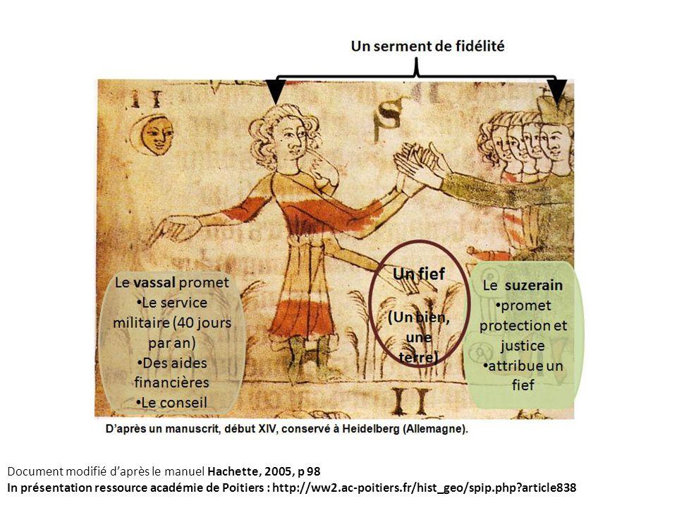 Document modifié daprès le manuel Hachette, 2005, p 98 In présentation ressource académie de Poitiers : http://ww2.ac-poitiers.fr/hist_geo/spip.php?ar