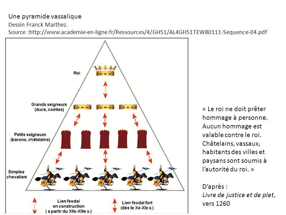 Une pyramide vassalique Dessin Franck Marthez. Source :http://www.academie-en-ligne.fr/Ressources/4/GH51/AL4GH51TEWB0111-Sequence-04.pdf « Le roi ne d