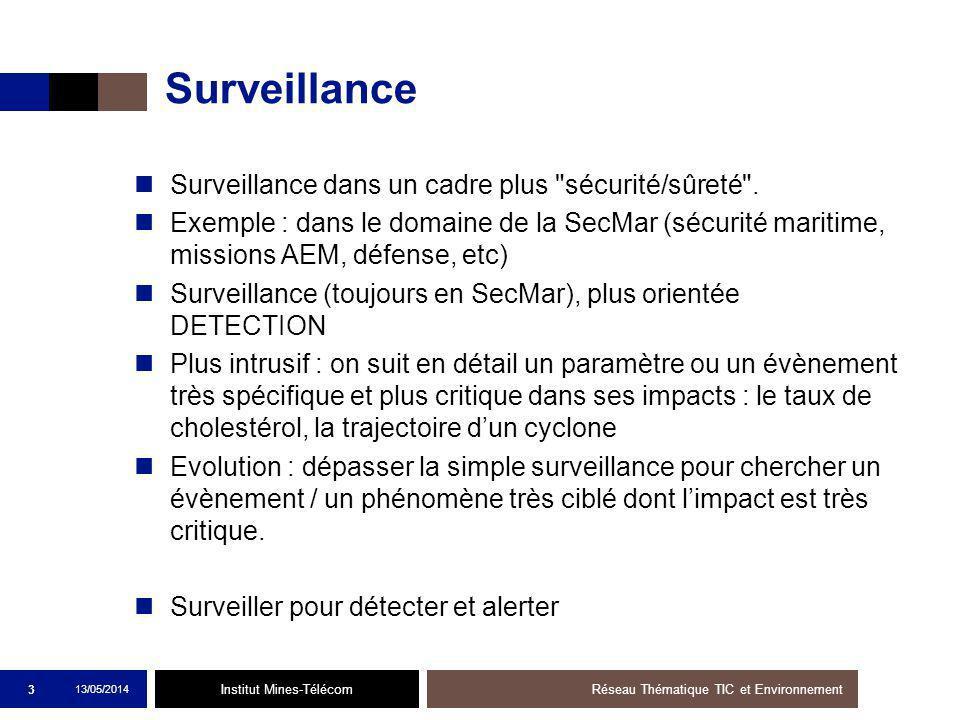 Institut Mines-Télécom Surveillance Surveillance dans un cadre plus sécurité/sûreté .
