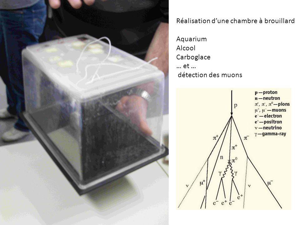 Réalisation dune chambre à brouillard Aquarium Alcool Carboglace … et … détection des muons