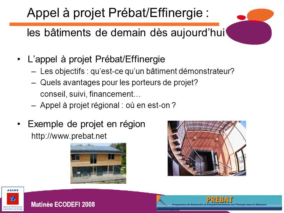 Matinées Ecodéfi 2008 www.actionslocales.caisse-epargne.fr Matinée ECODEFI 2008 Appel à projet Prébat/Effinergie : les bâtiments de demain dès aujourdhui Lappel à projet Prébat/Effinergie –Les objectifs : quest-ce quun bâtiment démonstrateur.