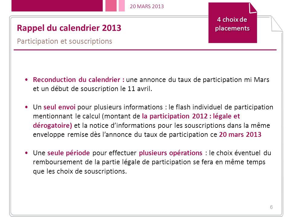 20 MARS 2013 6 Reconduction du calendrier : une annonce du taux de participation mi Mars et un début de souscription le 11 avril.
