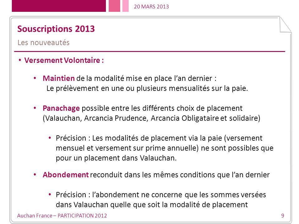 20 MARS 2013 Auchan France – PARTICIPATION 2012 9 Souscriptions 2013 Les nouveautés Versement Volontaire : Maintien de la modalité mise en place lan dernier : Le prélèvement en une ou plusieurs mensualités sur la paie.