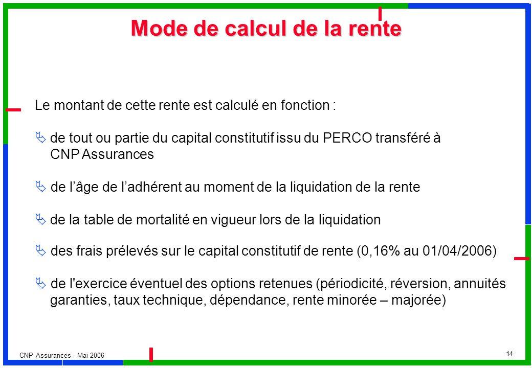CNP Assurances - Mai 2006 14 Le montant de cette rente est calculé en fonction : de tout ou partie du capital constitutif issu du PERCO transféré à CN