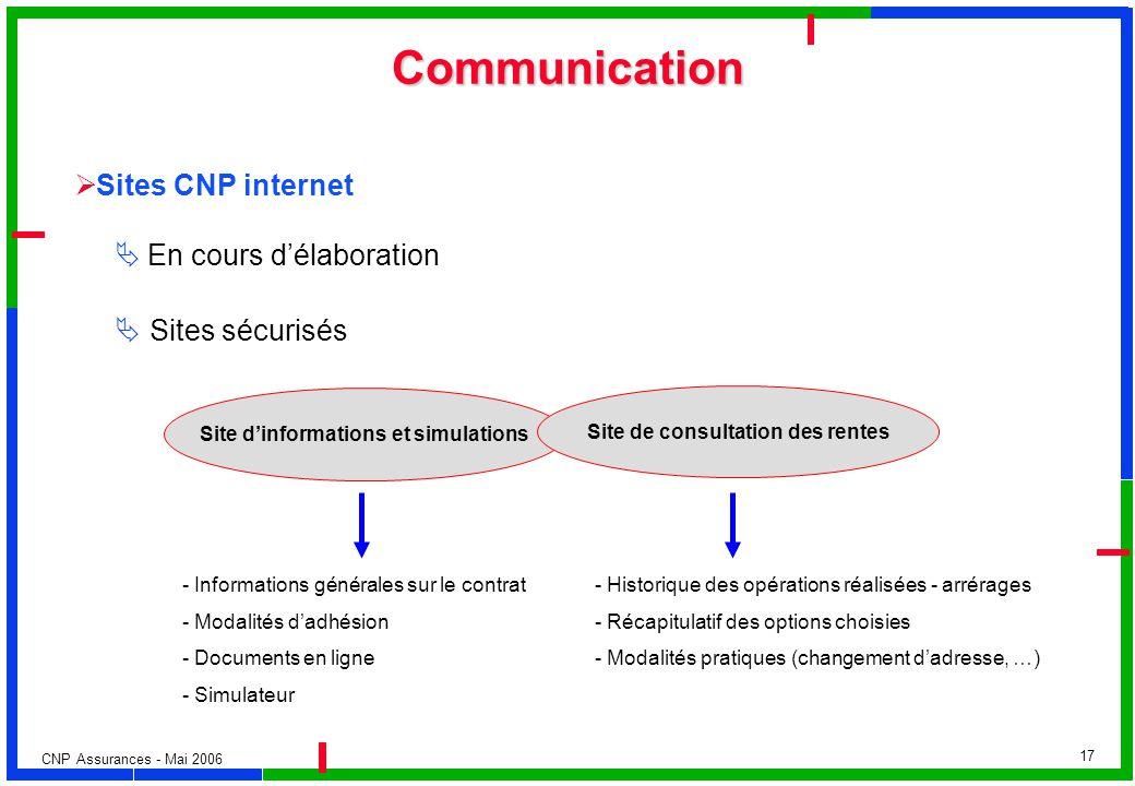 CNP Assurances - Mai 2006 17 Communication Sites CNP internet En cours délaboration Sites sécurisés Site dinformations et simulations Site de consulta