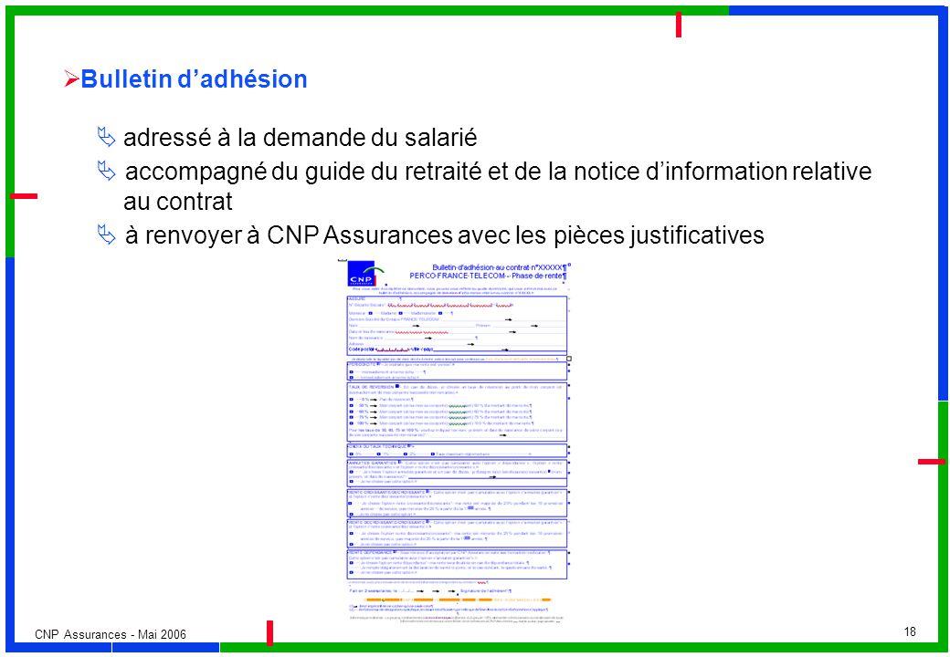 CNP Assurances - Mai 2006 18 Bulletin dadhésion adressé à la demande du salarié accompagné du guide du retraité et de la notice dinformation relative