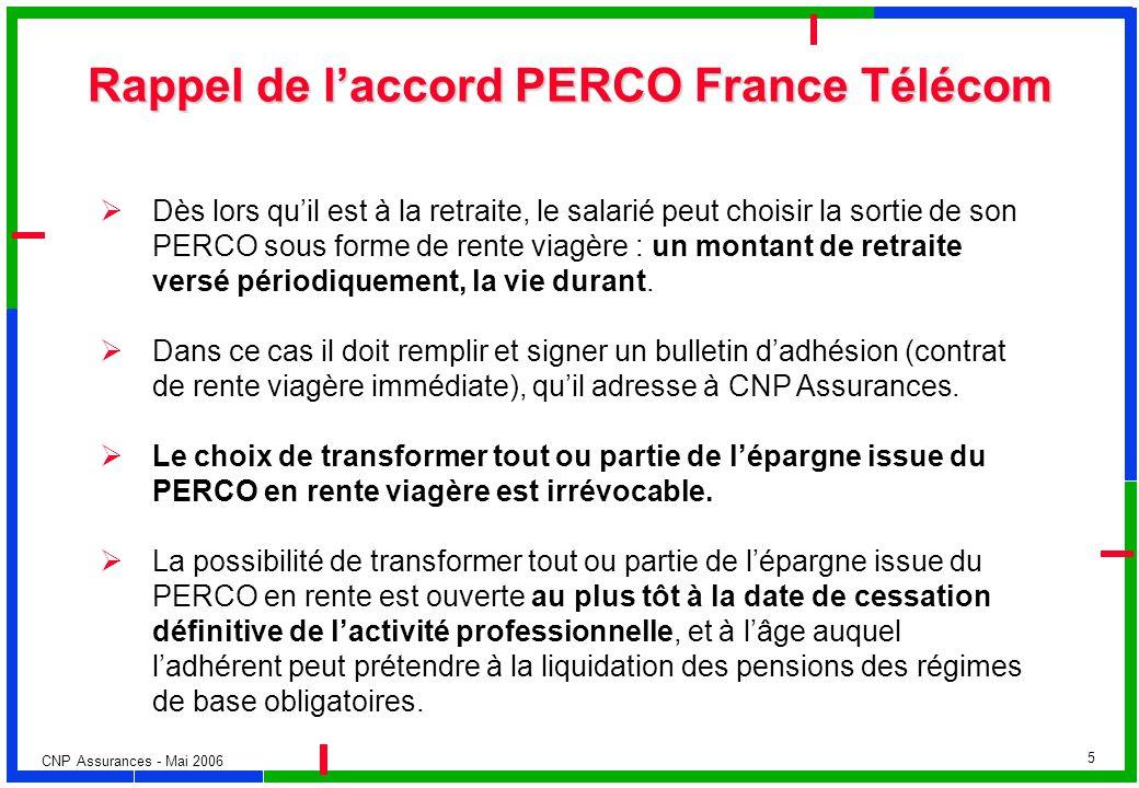 CNP Assurances - Mai 2006 5 Dès lors quil est à la retraite, le salarié peut choisir la sortie de son PERCO sous forme de rente viagère : un montant d