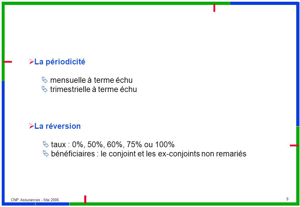 CNP Assurances - Mai 2006 9 La périodicité mensuelle à terme échu trimestrielle à terme échu La réversion taux : 0%, 50%, 60%, 75% ou 100% bénéficiair