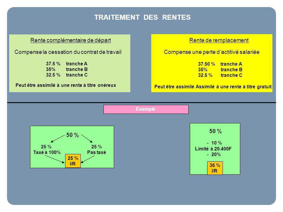 TRAITEMENT DES RENTES Rente complémentaire de départ Rente de remplacement Compense la cessation du contrat de travail Compense une perte dactitivé salariée 37.5 % tranche A 35% tranche B 32.5 % tranche C 37.50 % tranche A 35% tranche B 32.5 % tranche C Peut être assimilé à une rente à titre onéreux Peut être assimilé Assimilé à une rente à titre gratuit Exemple 50 % 25 % 25 % Taxé à 100% Pas taxé 25 % I/R 50 % - 10 % Limité à 20.400F - 20% 36 % I/R