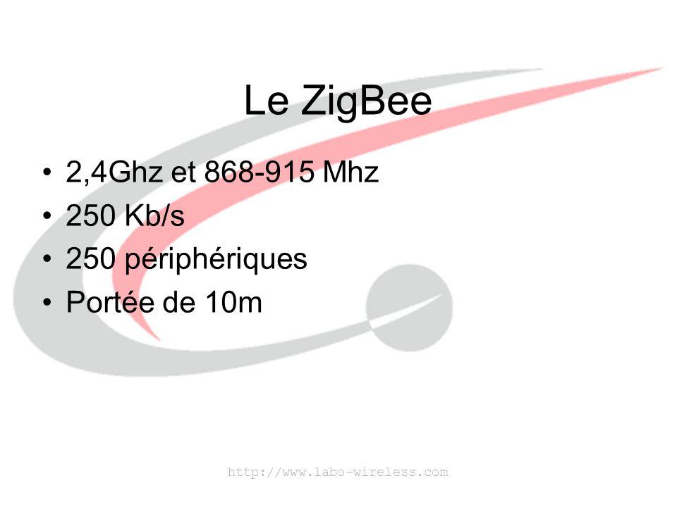 http://www.labo-wireless.com Le ZigBee 2,4Ghz et 868-915 Mhz 250 Kb/s 250 périphériques Portée de 10m