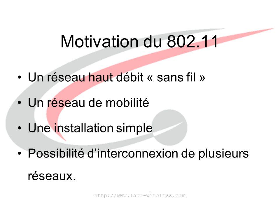http://www.labo-wireless.com Motivation du 802.11 Un réseau haut débit « sans fil » Un réseau de mobilité Une installation simple Possibilité dinterco