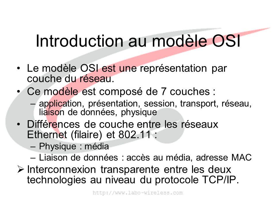 http://www.labo-wireless.com Introduction au modèle OSI Le modèle OSI est une représentation par couche du réseau. Ce modèle est composé de 7 couches