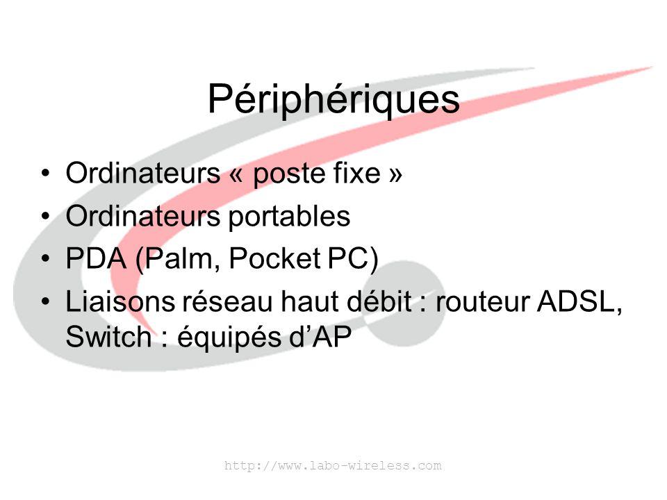 http://www.labo-wireless.com Périphériques Ordinateurs « poste fixe » Ordinateurs portables PDA (Palm, Pocket PC) Liaisons réseau haut débit : routeur