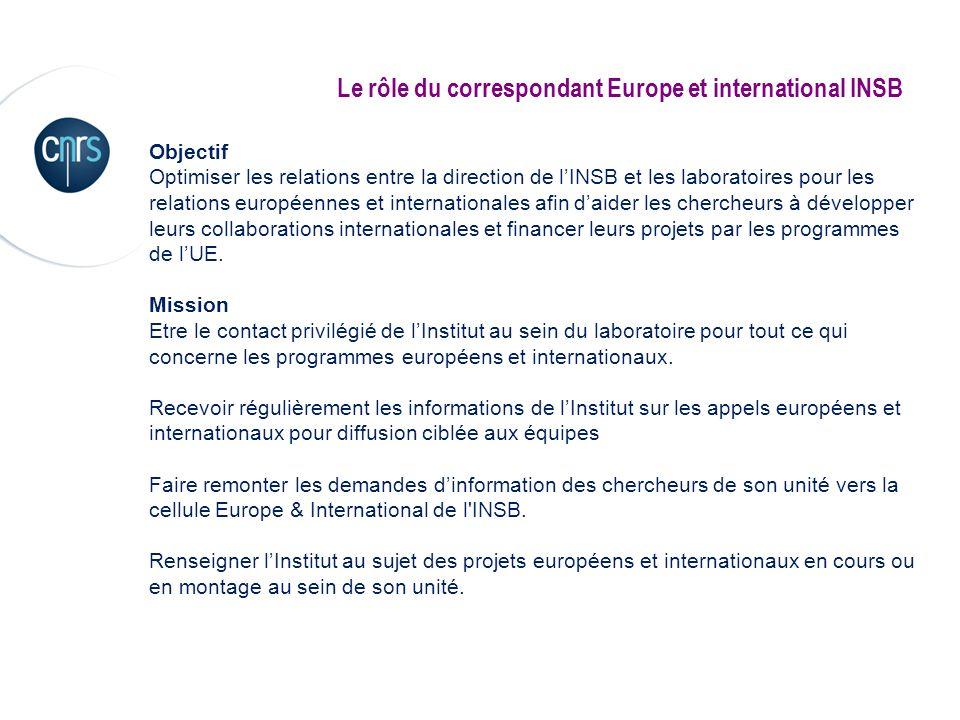 Le rôle du correspondant Europe et international INSB Objectif Optimiser les relations entre la direction de lINSB et les laboratoires pour les relati