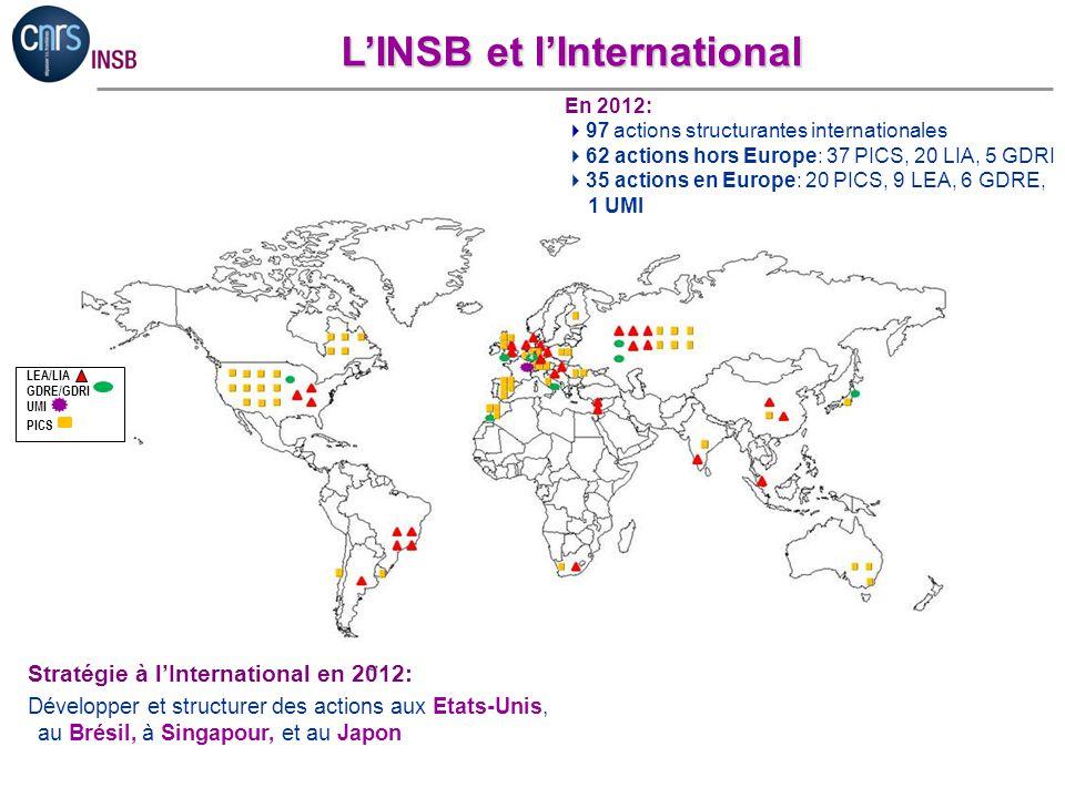 LINSB et lInternational Stratégie à lInternational en 2012: Développer et structurer des actions aux Etats-Unis, au Brésil, à Singapour, et au Japon E