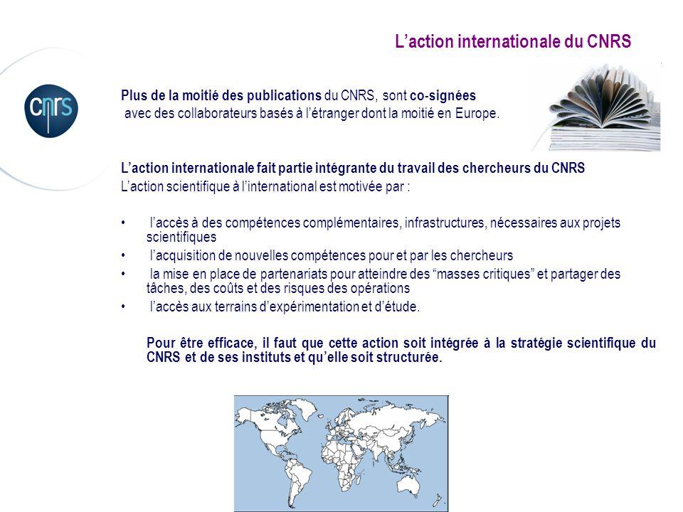 Laction internationale du CNRS Plus de la moitié des publications du CNRS, sont co-signées avec des collaborateurs basés à létranger dont la moitié en