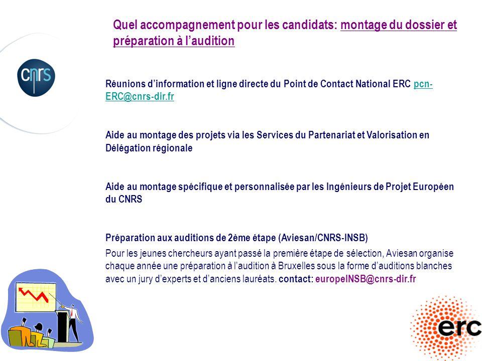 Réunions dinformation et ligne directe du Point de Contact National ERC pcn- ERC@cnrs-dir.frpcn- ERC@cnrs-dir.fr Aide au montage des projets via les S