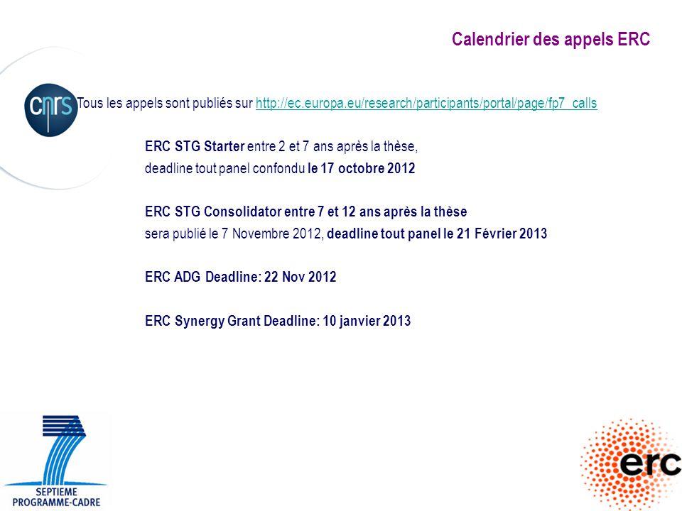 Calendrier des appels ERC Tous les appels sont publiés sur http://ec.europa.eu/research/participants/portal/page/fp7_callshttp://ec.europa.eu/research