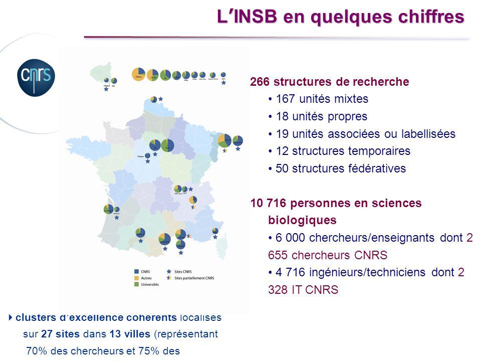 Autres programmes liées à la santé NMP deadline 23/10/2013 ICT16/04/2013 ICT FET OPEN 12/03/2013 Bottom Up Calls (ERC et Marie Curie )