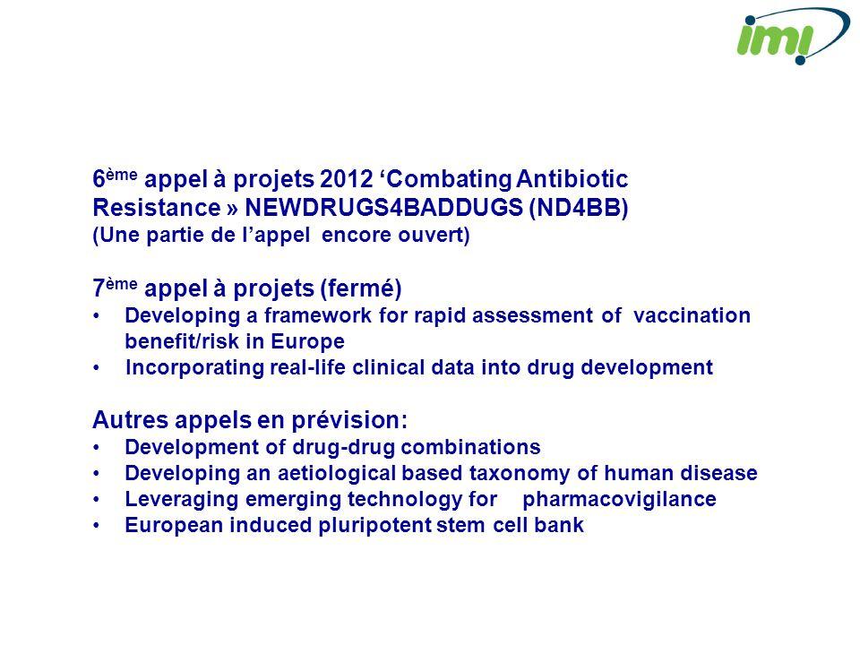 6 ème appel à projets 2012 Combating Antibiotic Resistance » NEWDRUGS4BADDUGS (ND4BB) (Une partie de lappel encore ouvert) 7 ème appel à projets (ferm