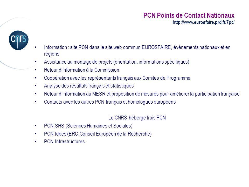 PCN Points de Contact Nationaux http://www.eurosfaire.prd.fr/7pc/ Information : site PCN dans le site web commun EUROSFAIRE, évènements nationaux et e