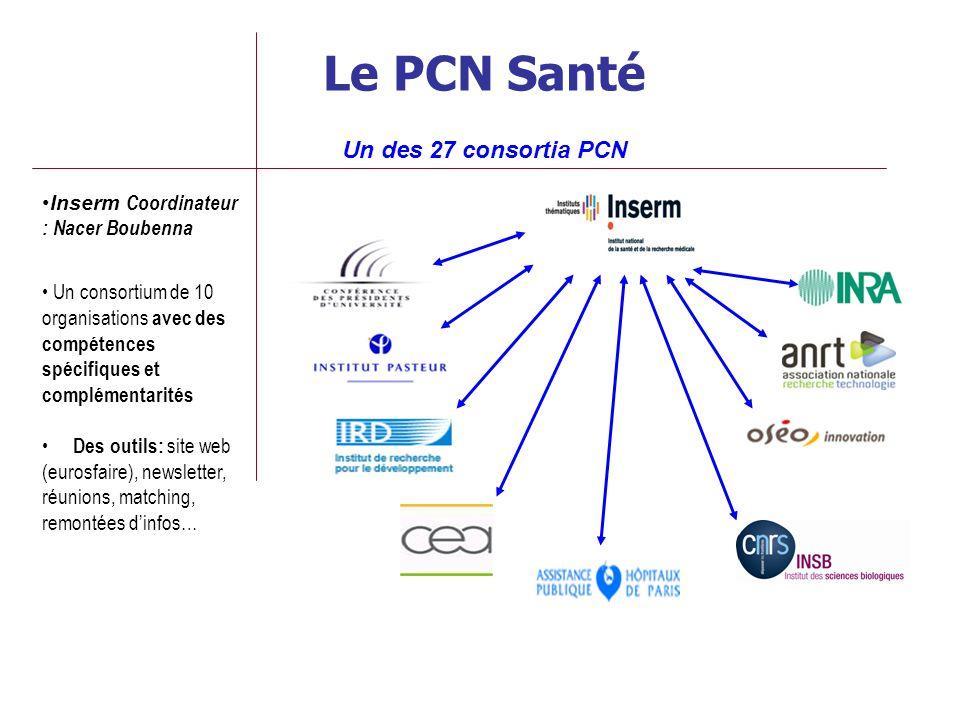 Le PCN Santé Un des 27 consortia PCN Inserm Coordinateur : Nacer Boubenna Un consortium de 10 organisations avec des compétences spécifiques et complé