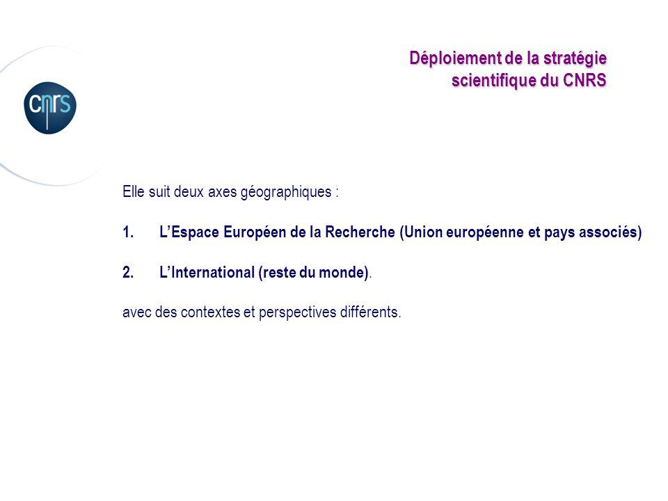 Déploiement de la stratégie scientifique du CNRS Elle suit deux axes géographiques : 1. LEspace Européen de la Recherche (Union européenne et pays ass