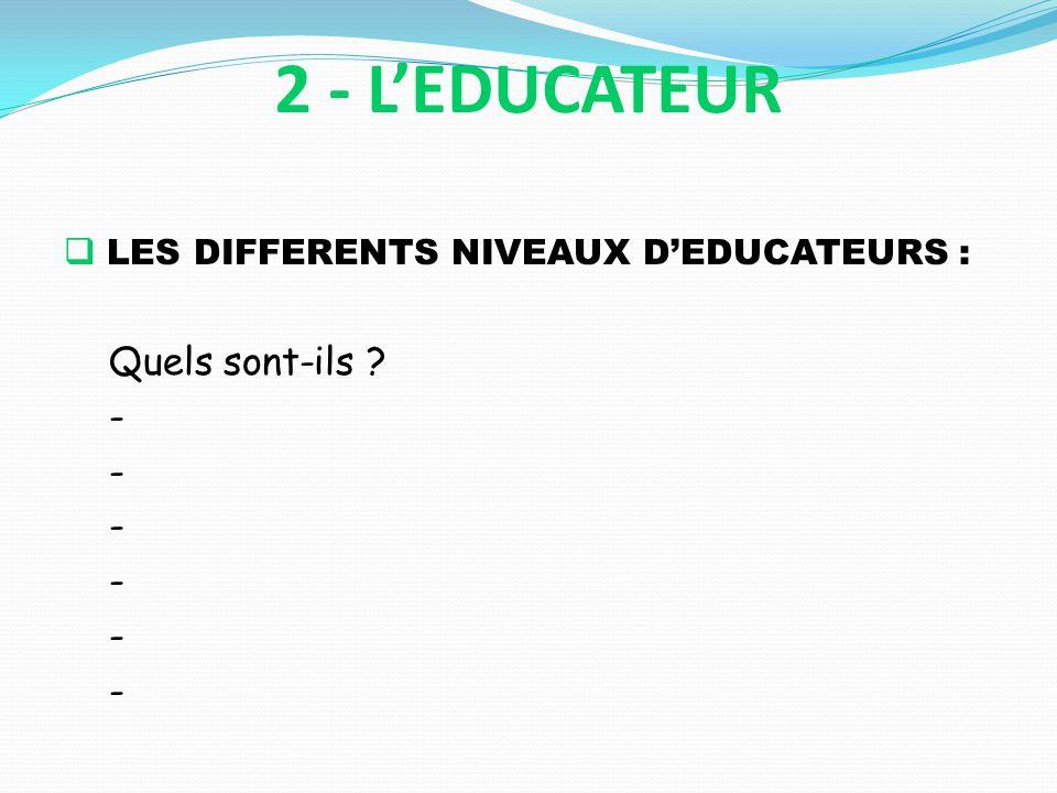 LES DIFFERENTS NIVEAUX DEDUCATEURS : Quels sont-ils ? - - - - - - 2 - LEDUCATEUR