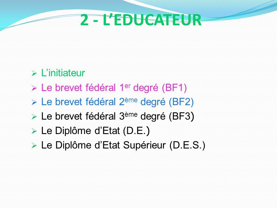 Linitiateur Le brevet fédéral 1 er degré (BF1) Le brevet fédéral 2 ème degré (BF2) Le brevet fédéral 3 ème degré (BF3 ) Le Diplôme dEtat (D.E.