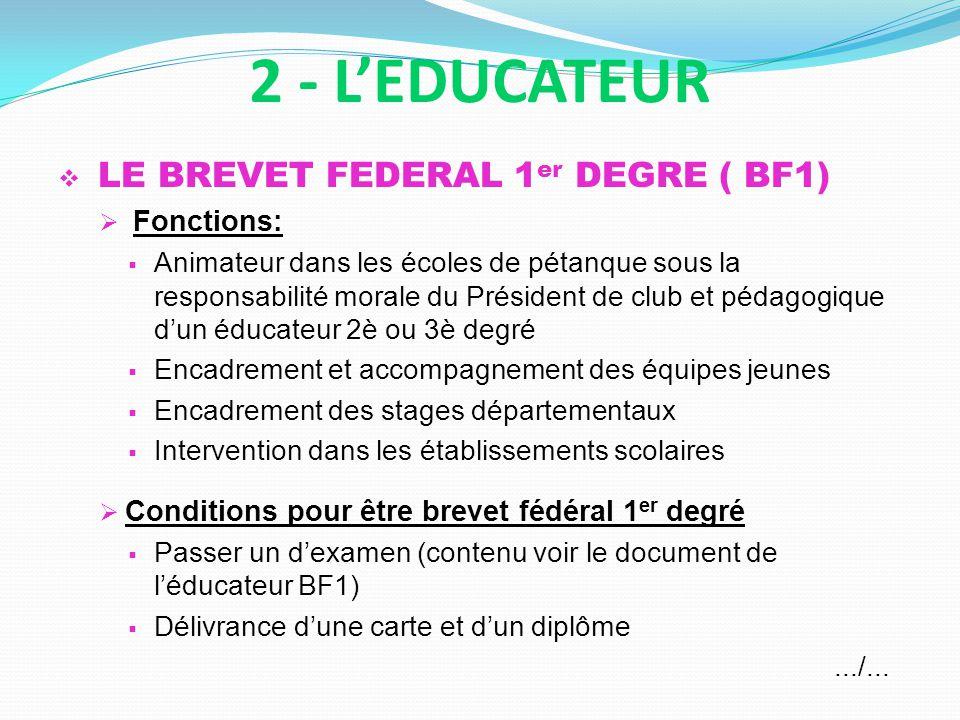 LE BREVET FEDERAL 1 er DEGRE ( BF1) Fonctions: Animateur dans les écoles de pétanque sous la responsabilité morale du Président de club et pédagogique dun éducateur 2è ou 3è degré Encadrement et accompagnement des équipes jeunes Encadrement des stages départementaux Intervention dans les établissements scolaires Conditions pour être brevet fédéral 1 er degré Passer un dexamen (contenu voir le document de léducateur BF1) Délivrance dune carte et dun diplôme.../...