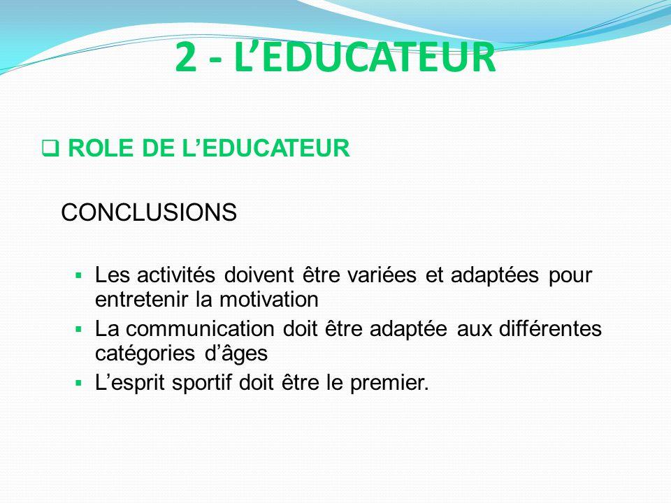 ROLE DE LEDUCATEUR CONCLUSIONS Les activités doivent être variées et adaptées pour entretenir la motivation La communication doit être adaptée aux différentes catégories dâges Lesprit sportif doit être le premier.