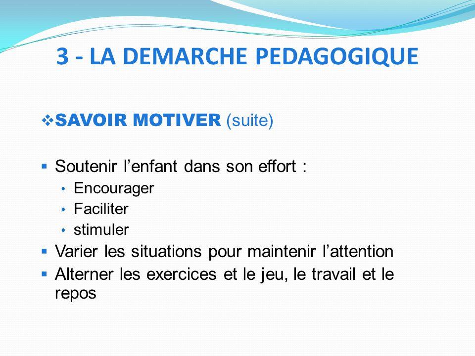SAVOIR MOTIVER (suite) Soutenir lenfant dans son effort : Encourager Faciliter stimuler Varier les situations pour maintenir lattention Alterner les exercices et le jeu, le travail et le repos 3 - LA DEMARCHE PEDAGOGIQUE