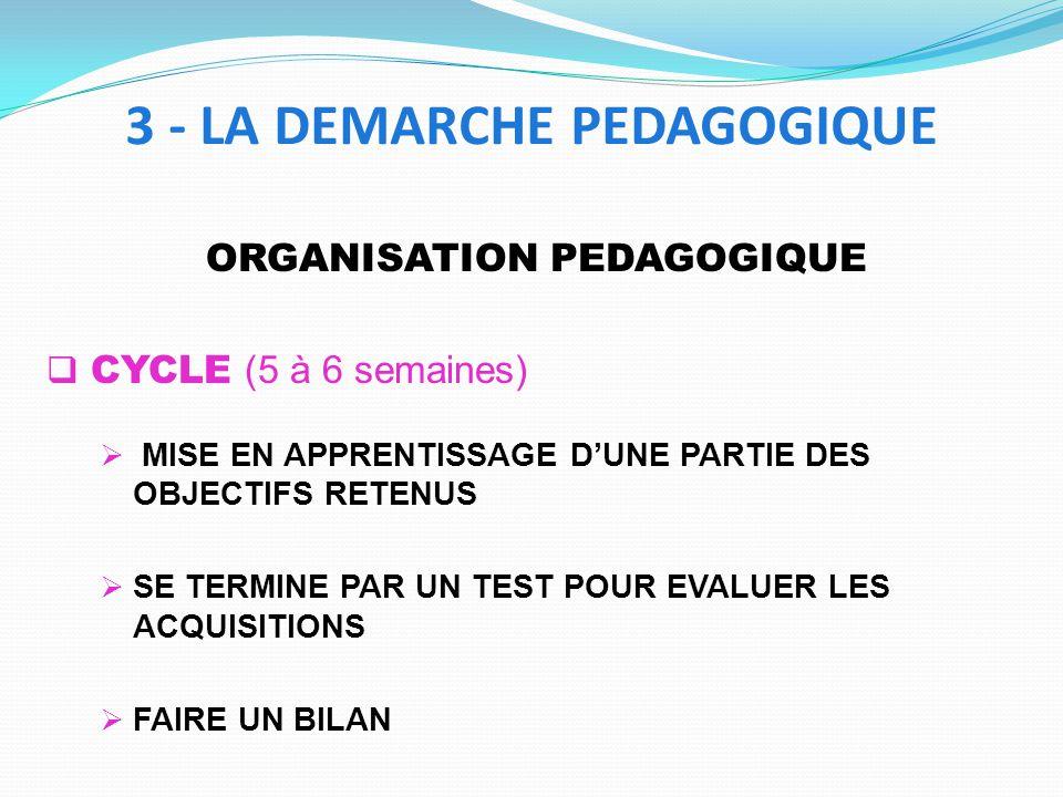 ORGANISATION PEDAGOGIQUE CYCLE (5 à 6 semaines) MISE EN APPRENTISSAGE DUNE PARTIE DES OBJECTIFS RETENUS SE TERMINE PAR UN TEST POUR EVALUER LES ACQUISITIONS FAIRE UN BILAN 3 - LA DEMARCHE PEDAGOGIQUE