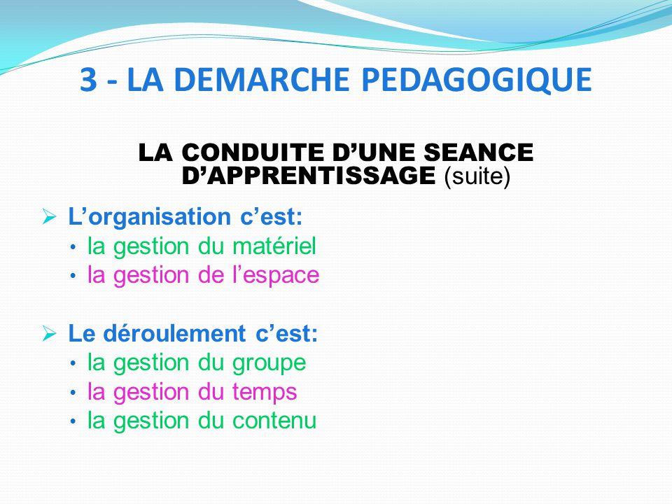 LA CONDUITE DUNE SEANCE DAPPRENTISSAGE (suite) Lorganisation cest: la gestion du matériel la gestion de lespace Le déroulement cest: la gestion du groupe la gestion du temps la gestion du contenu 3 - LA DEMARCHE PEDAGOGIQUE