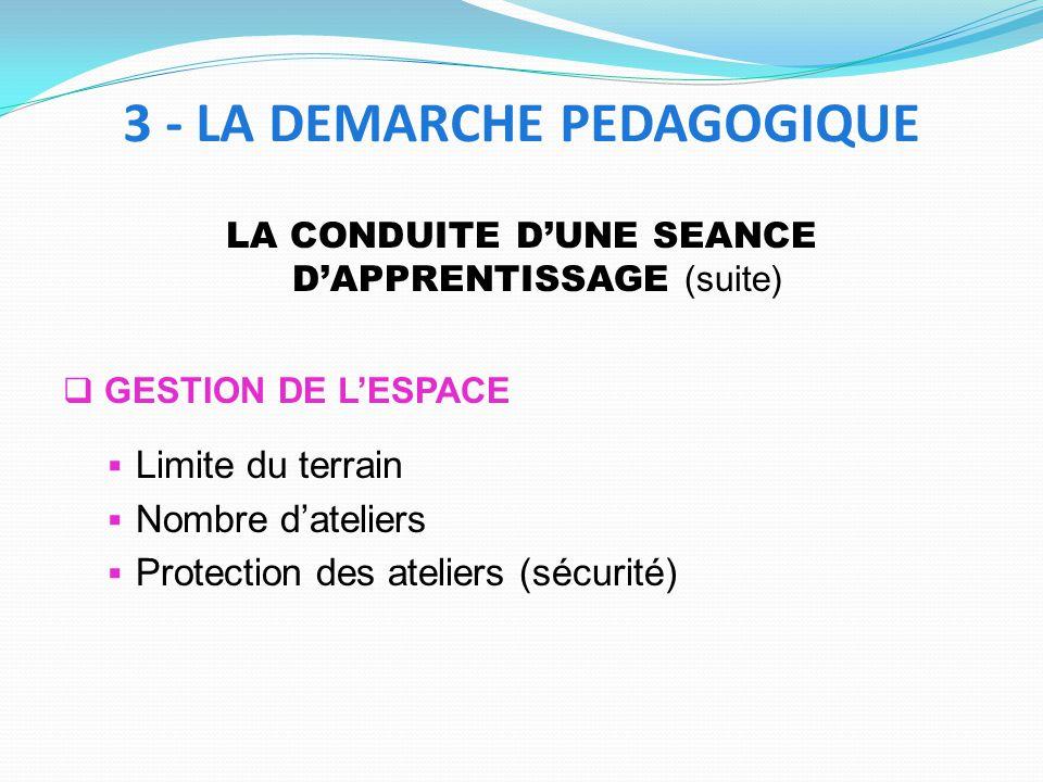 LA CONDUITE DUNE SEANCE DAPPRENTISSAGE (suite) GESTION DE LESPACE Limite du terrain Nombre dateliers Protection des ateliers (sécurité) 3 - LA DEMARCHE PEDAGOGIQUE