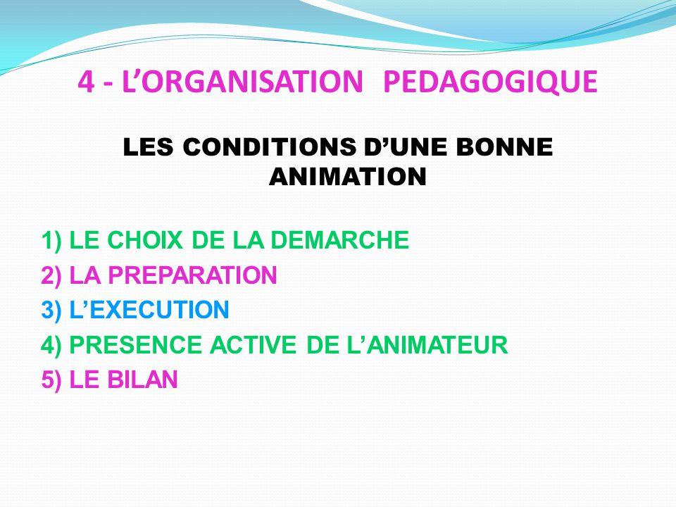 LES CONDITIONS DUNE BONNE ANIMATION 1) LE CHOIX DE LA DEMARCHE 2) LA PREPARATION 3) LEXECUTION 4) PRESENCE ACTIVE DE LANIMATEUR 5) LE BILAN 4 - LORGANISATION PEDAGOGIQUE