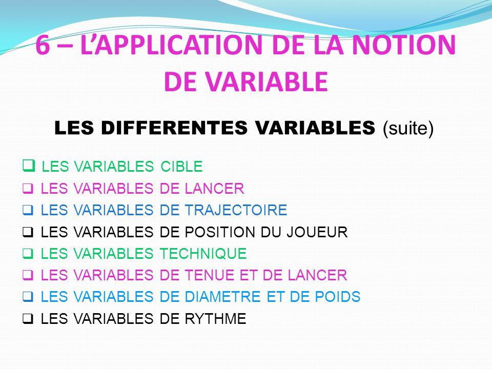 LES VARIABLES CIBLE LES VARIABLES DE LANCER LES VARIABLES DE TRAJECTOIRE LES VARIABLES DE POSITION DU JOUEUR LES VARIABLES TECHNIQUE LES VARIABLES DE TENUE ET DE LANCER LES VARIABLES DE DIAMETRE ET DE POIDS LES VARIABLES DE RYTHME LES DIFFERENTES VARIABLES (suite) 6 – LAPPLICATION DE LA NOTION DE VARIABLE