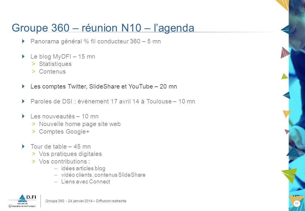 Groupe 360 - 24 janvier 2014 – Diffusion restreinte 11 Groupe 360 – réunion N10 – lagenda Panorama général % fil conducteur 360 – 5 mn Le blog MyDFI –
