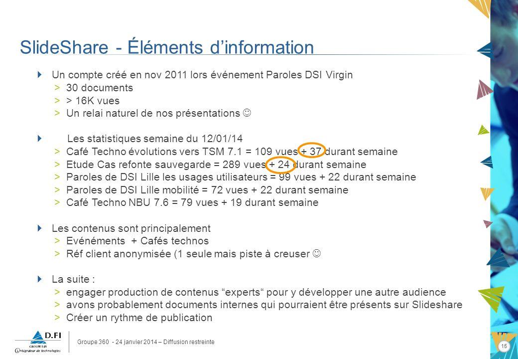 Groupe 360 - 24 janvier 2014 – Diffusion restreinte 15 SlideShare - Éléments dinformation Un compte créé en nov 2011 lors événement Paroles DSI Virgin
