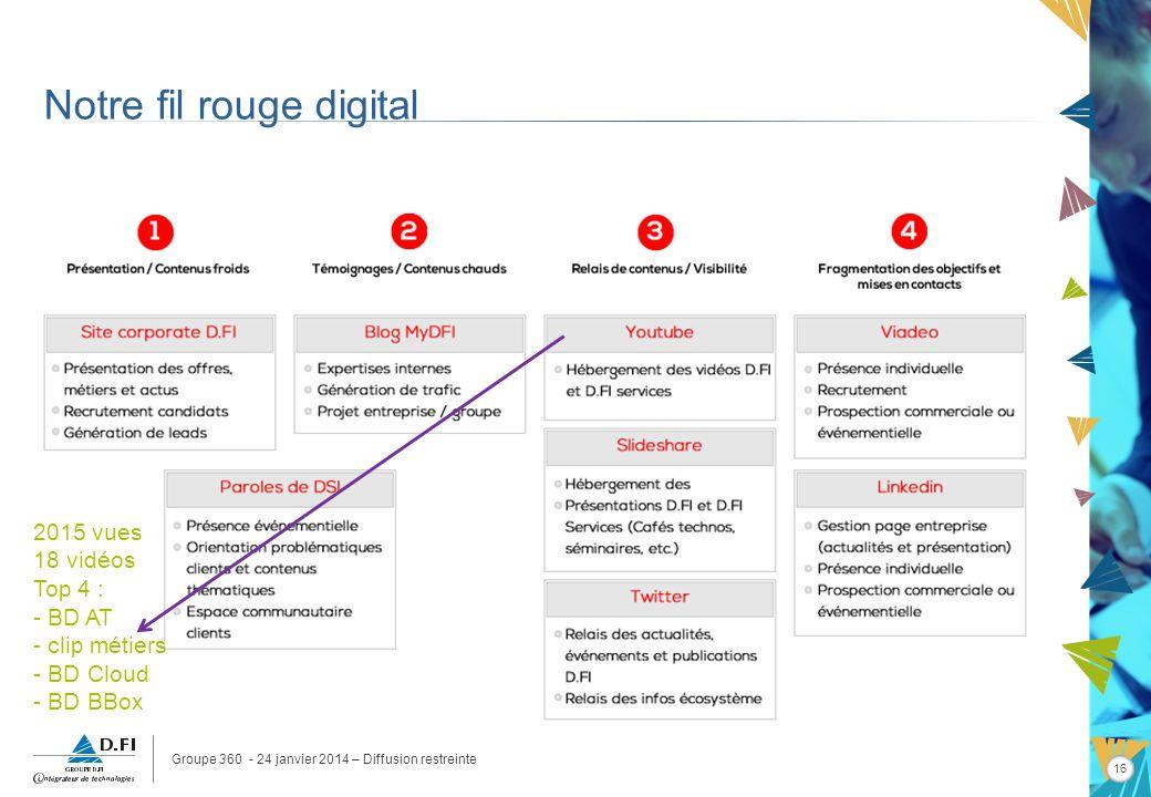 Groupe 360 - 24 janvier 2014 – Diffusion restreinte 16 Notre fil rouge digital 2015 vues 18 vidéos Top 4 : - BD AT - clip métiers - BD Cloud - BD BBox