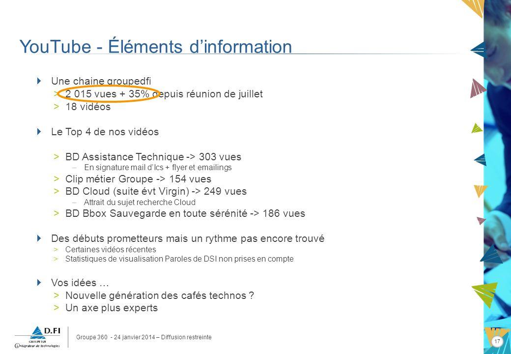 Groupe 360 - 24 janvier 2014 – Diffusion restreinte 17 YouTube - Éléments dinformation Une chaine groupedfi >2 015 vues + 35% depuis réunion de juillet >18 vidéos Le Top 4 de nos vidéos >BD Assistance Technique -> 303 vues –En signature mail dIcs + flyer et emailings >Clip métier Groupe -> 154 vues >BD Cloud (suite évt Virgin) -> 249 vues –Attrait du sujet recherche Cloud >BD Bbox Sauvegarde en toute sérénité -> 186 vues Des débuts prometteurs mais un rythme pas encore trouvé >Certaines vidéos récentes >Statistiques de visualisation Paroles de DSI non prises en compte Vos idées … >Nouvelle génération des cafés technos .