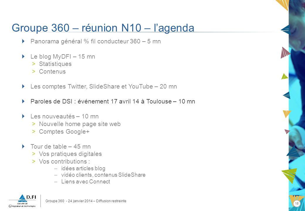 Groupe 360 - 24 janvier 2014 – Diffusion restreinte 18 Groupe 360 – réunion N10 – lagenda Panorama général % fil conducteur 360 – 5 mn Le blog MyDFI –