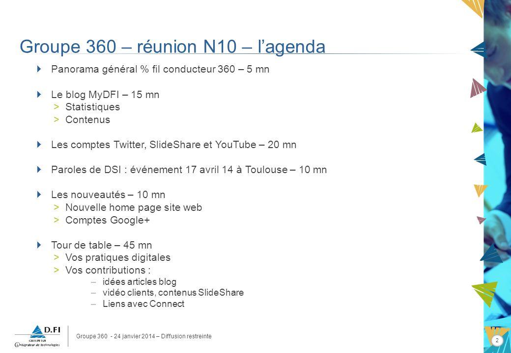 Groupe 360 - 24 janvier 2014 – Diffusion restreinte 2 Groupe 360 – réunion N10 – lagenda Panorama général % fil conducteur 360 – 5 mn Le blog MyDFI –