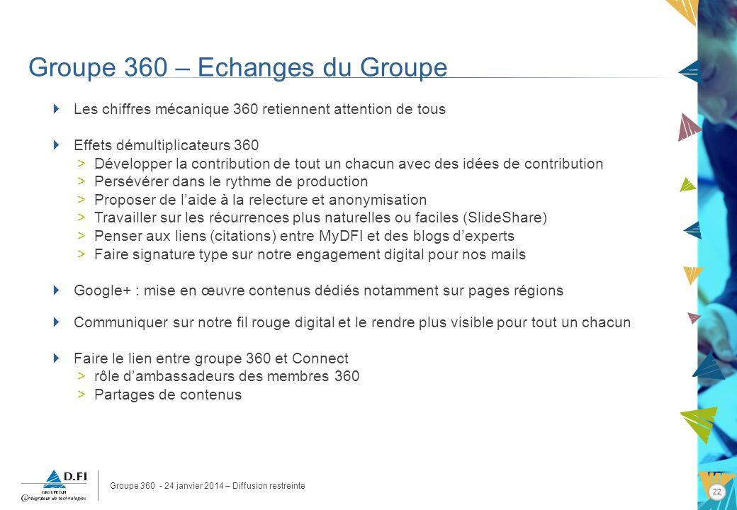 Groupe 360 - 24 janvier 2014 – Diffusion restreinte 22 Groupe 360 – Echanges du Groupe Les chiffres mécanique 360 retiennent attention de tous Effets