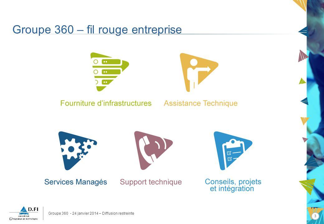 Groupe 360 - 24 janvier 2014 – Diffusion restreinte 3 Groupe 360 – fil rouge entreprise