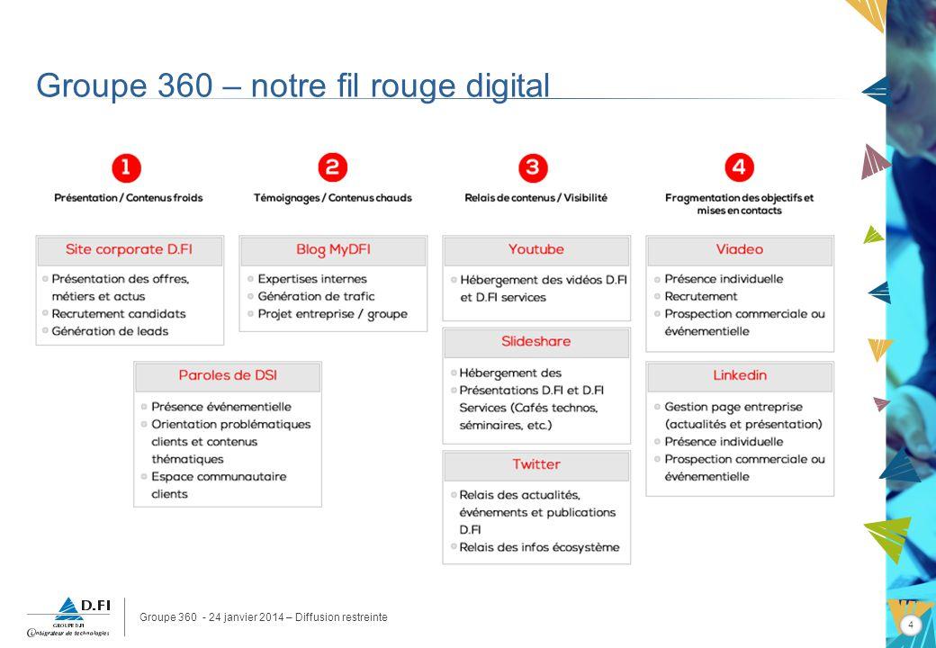 Groupe 360 - 24 janvier 2014 – Diffusion restreinte 4 Groupe 360 – notre fil rouge digital