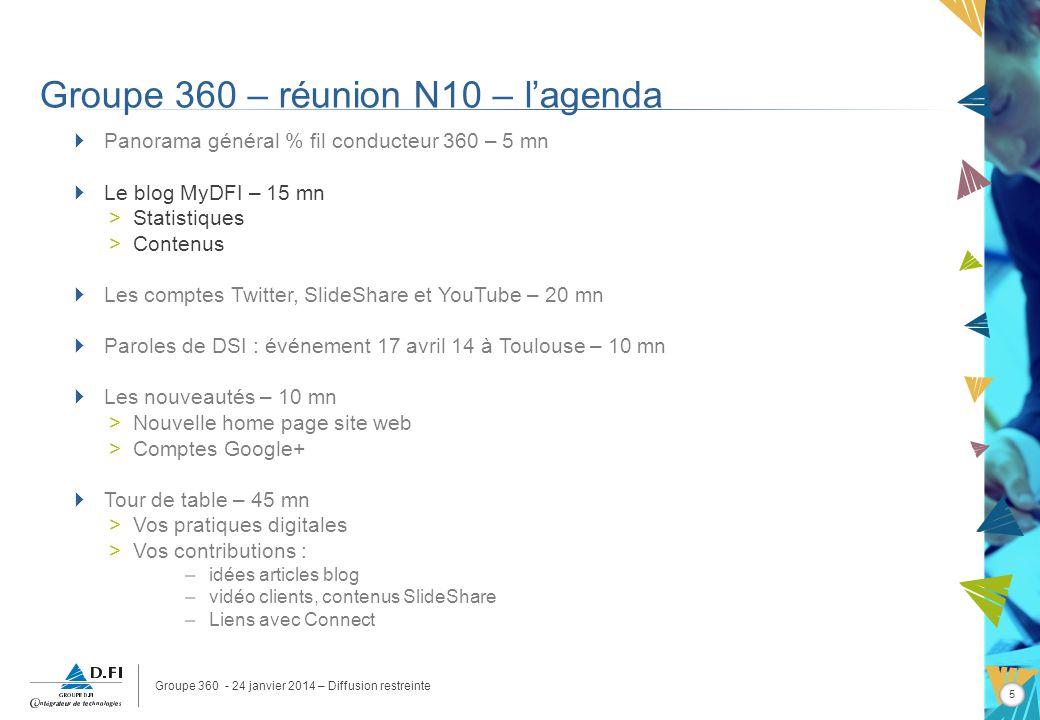 Groupe 360 - 24 janvier 2014 – Diffusion restreinte 5 Groupe 360 – réunion N10 – lagenda Panorama général % fil conducteur 360 – 5 mn Le blog MyDFI –