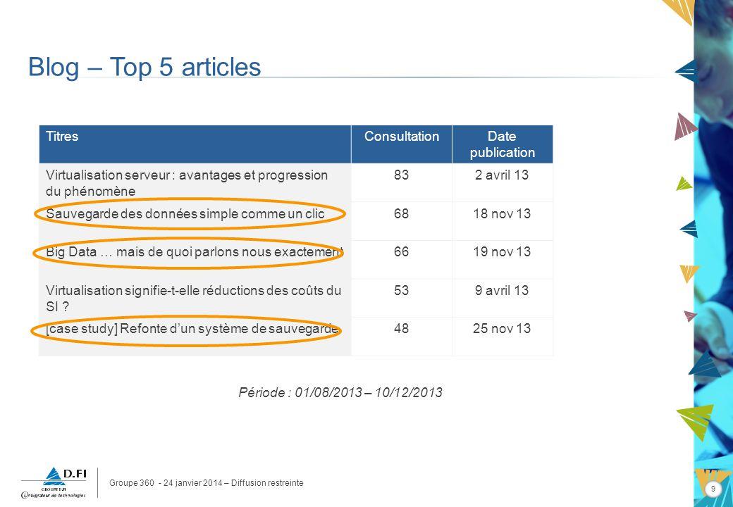 Groupe 360 - 24 janvier 2014 – Diffusion restreinte 9 Blog – Top 5 articles TitresConsultationDate publication Virtualisation serveur : avantages et p