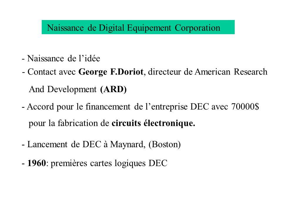 Naissance de Digital Equipement Corporation - Naissance de lidée - Contact avec George F.Doriot, directeur de American Research And Development (ARD) - Accord pour le financement de lentreprise DEC avec 70000$ pour la fabrication de circuits électronique.